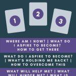 easy three card tarot spreads for future