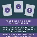 easy three card tarot spreads for love