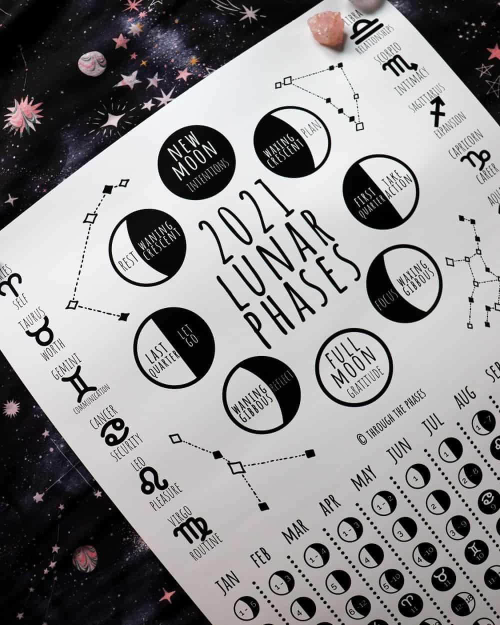 2021 lunar phases calendar